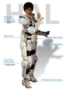 4_Cyberdyne_HAL