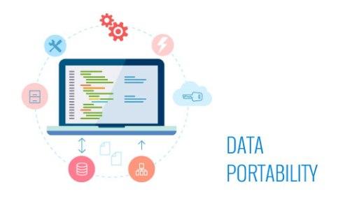 dataportability